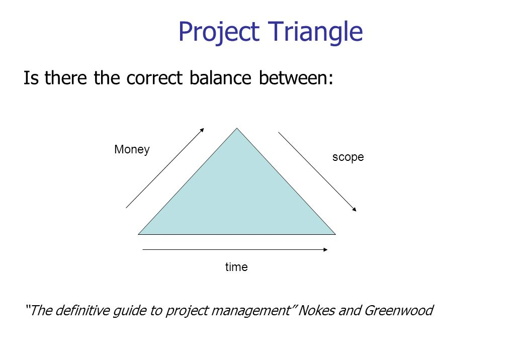 Project Triangle Is there the correct balance between:
