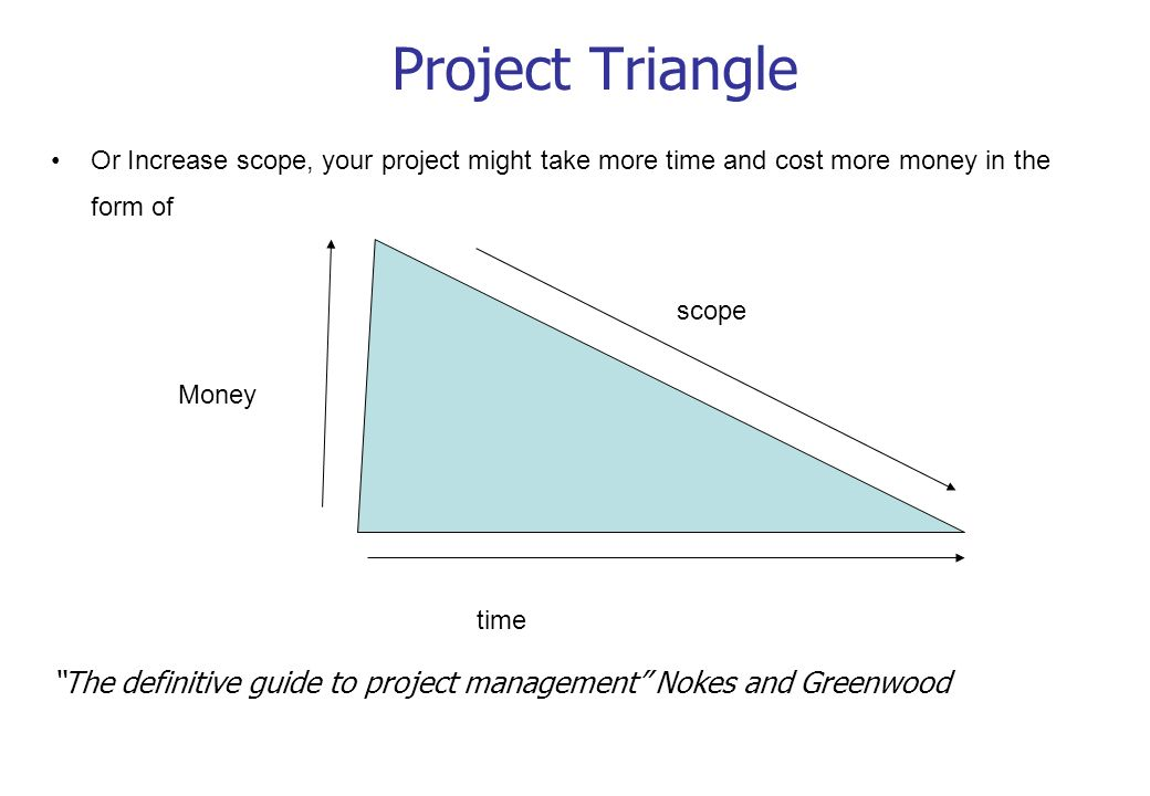 Project Triangle Or Increase scope, your project might take more time and cost more money in the form of.