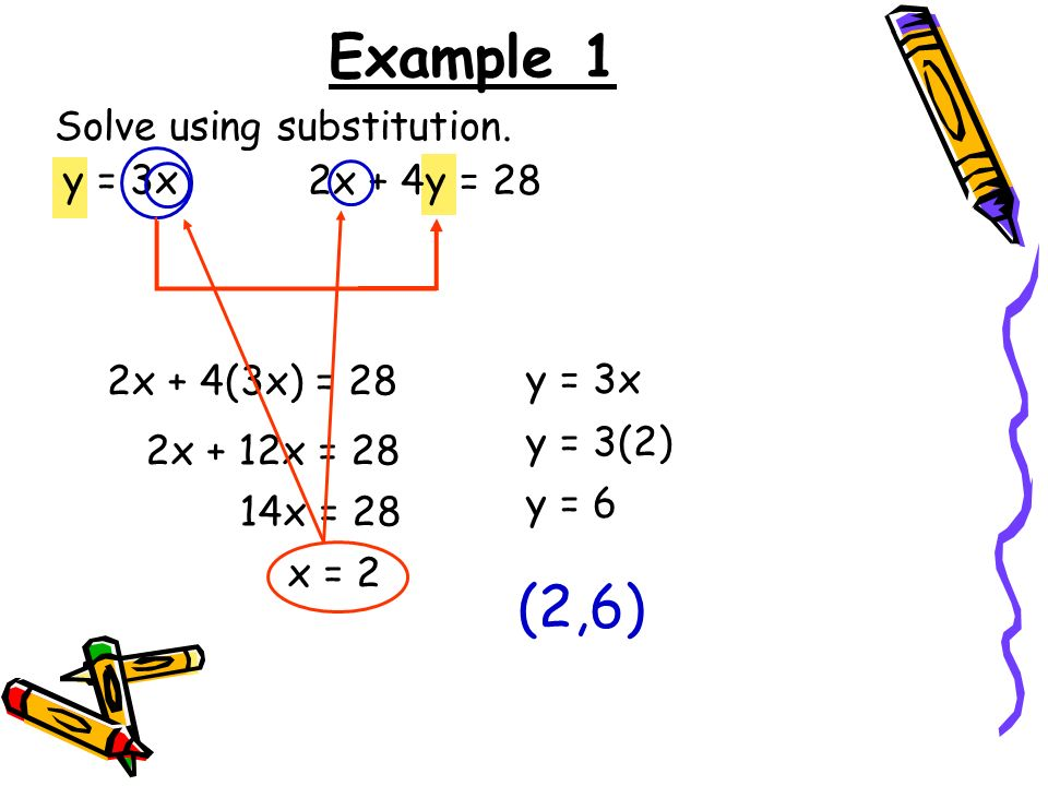 Example 1 (2,6) Solve using substitution. y = 3x 2x + 4y = 28
