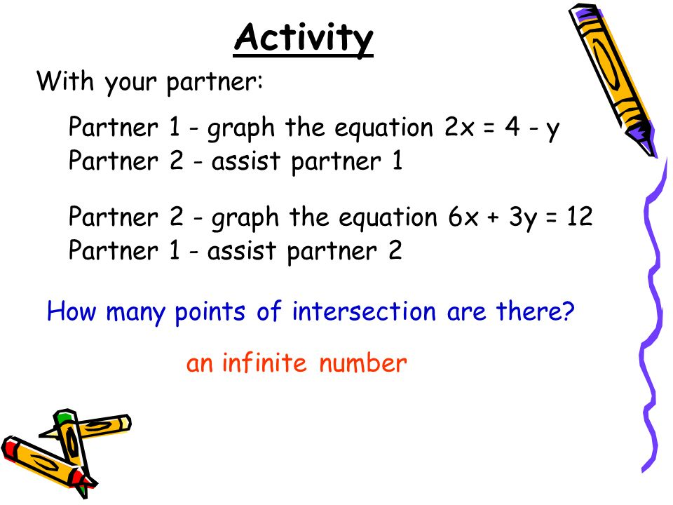 Activity With your partner: Partner 1 - graph the equation 2x = 4 - y
