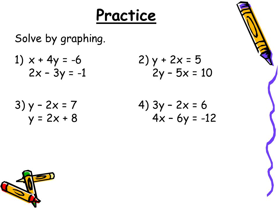 Practice Solve by graphing. x + 4y = -6 2x – 3y = -1 y + 2x = 5