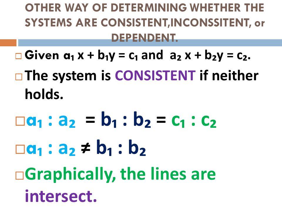 a₁ : a₂ = b₁ : b₂ = c₁ : c₂ a₁ : a₂ ≠ b₁ : b₂