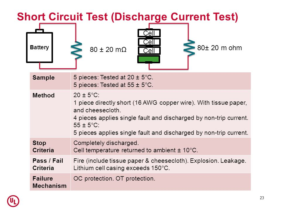 Short Circuit Test (Discharge Current Test)