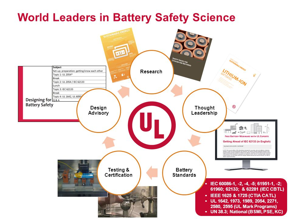 World Leaders in Battery Safety Science
