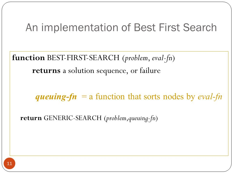 An implementation of Best First Search