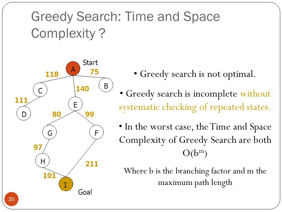 Greedy Search: Time and Space Complexity