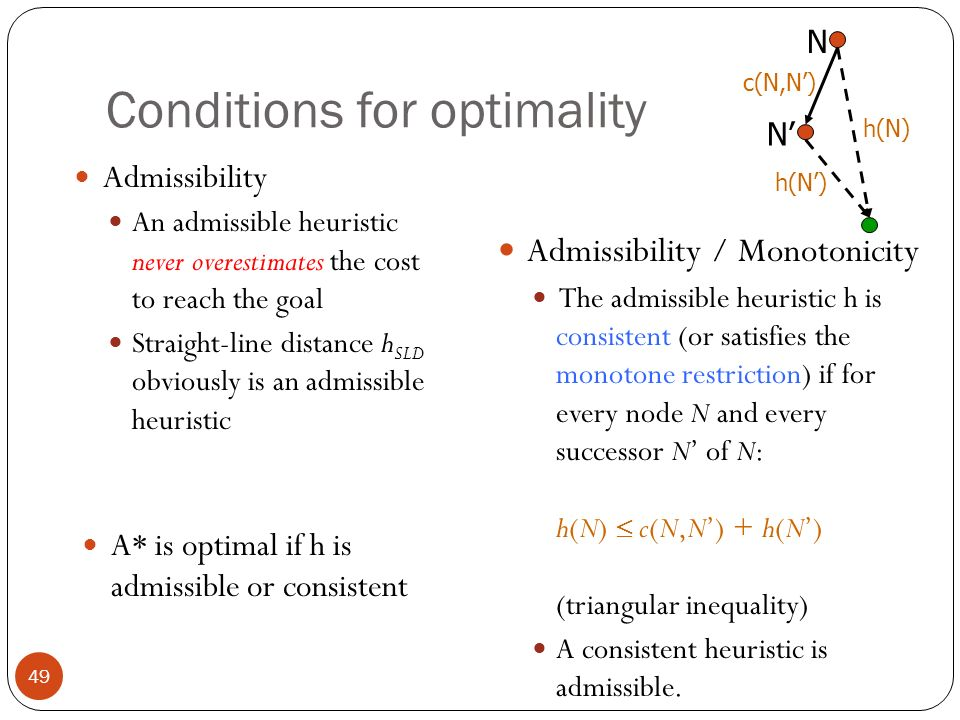 Conditions for optimality