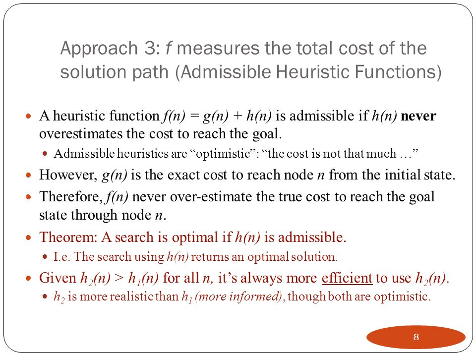 Approach 3: f measures the total cost of the solution path (Admissible Heuristic Functions)