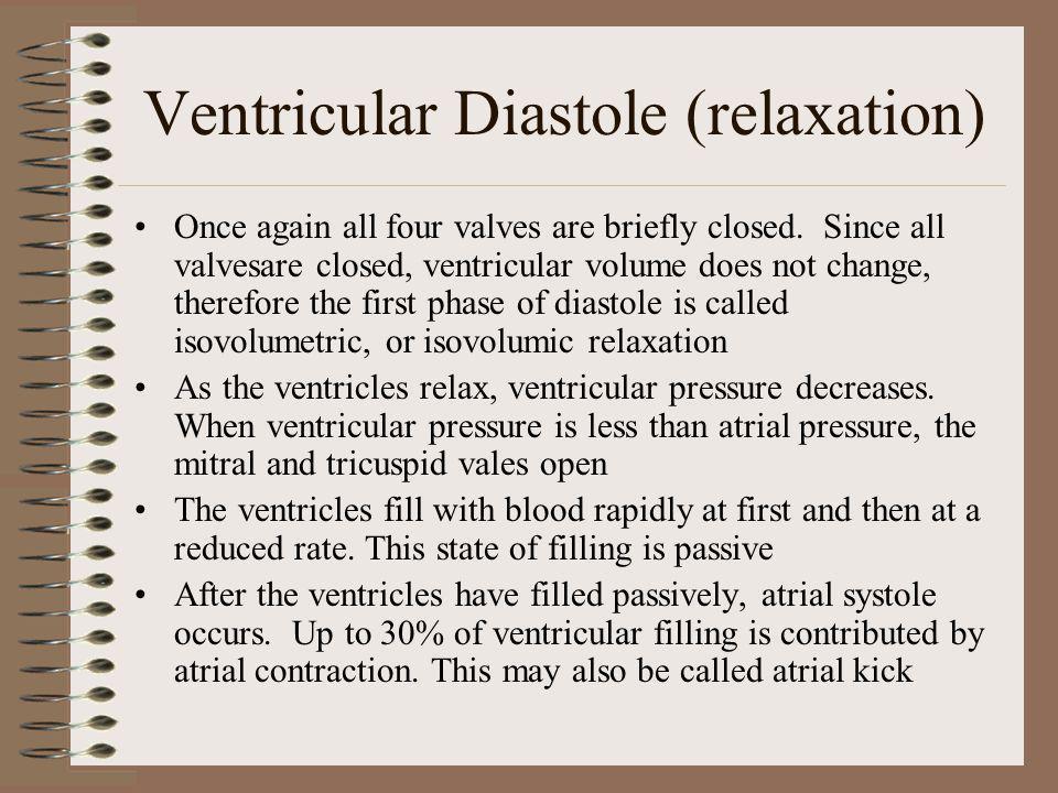 Ventricular Diastole (relaxation)