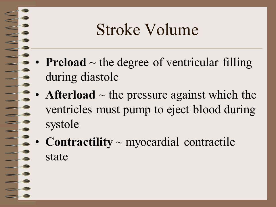 Stroke Volume Preload ~ the degree of ventricular filling during diastole.