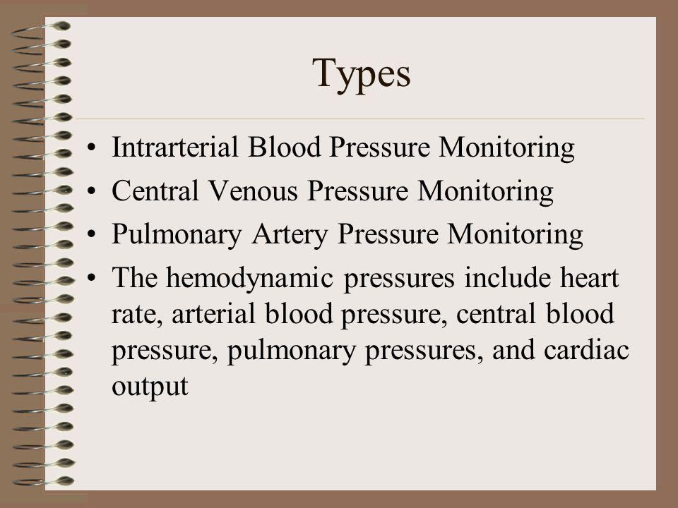 Types Intrarterial Blood Pressure Monitoring
