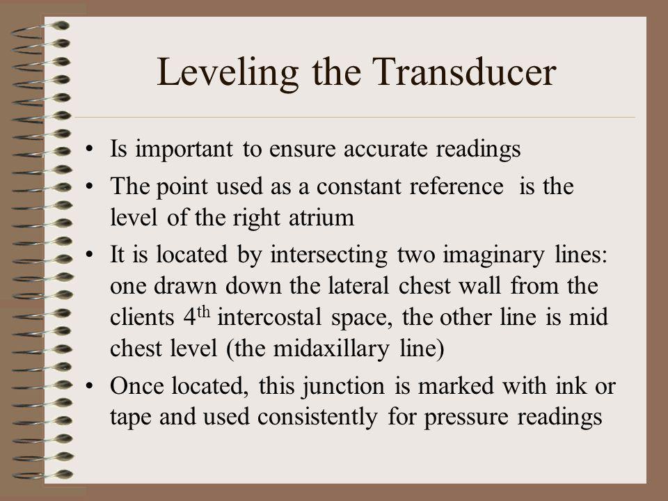 Leveling the Transducer