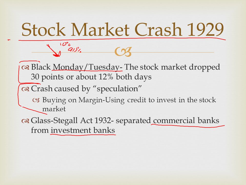 Stock Market Crash 1929 Black Monday/Tuesday- The stock market dropped 30 points or about 12% both days.