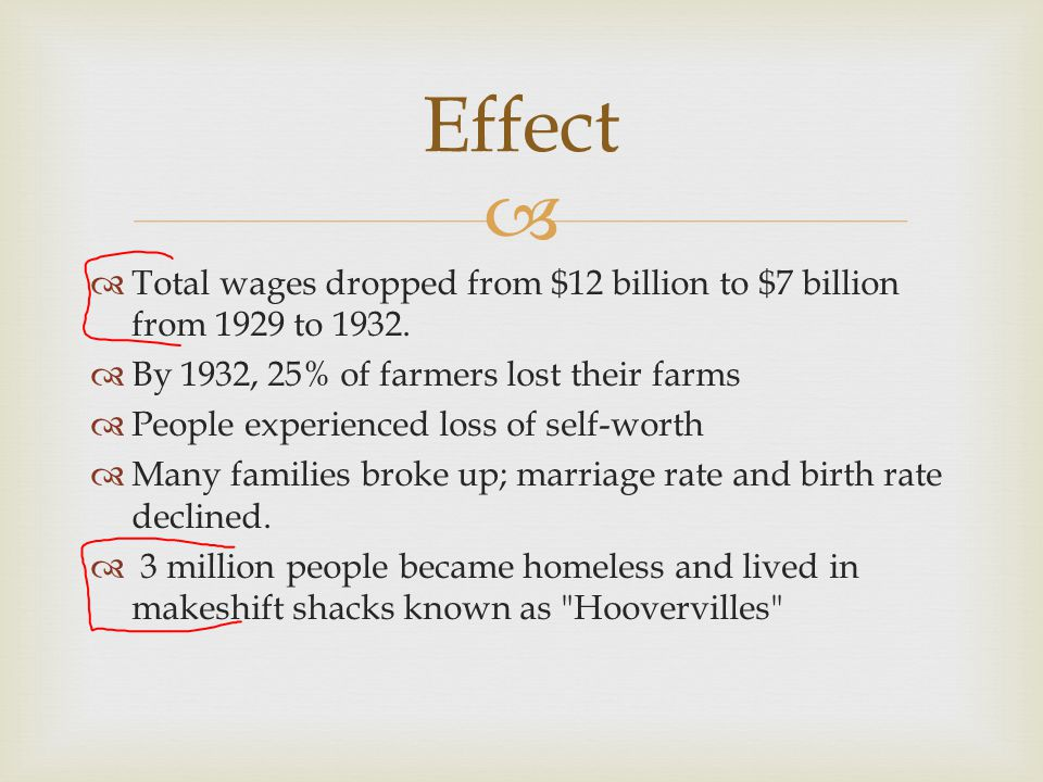 Effect Total wages dropped from $12 billion to $7 billion from 1929 to 1932. By 1932, 25% of farmers lost their farms