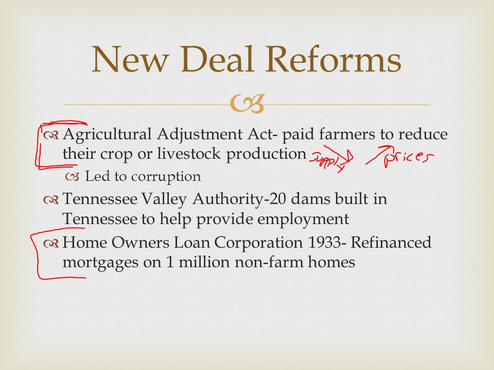 New Deal Reforms Agricultural Adjustment Act- paid farmers to reduce their crop or livestock production.