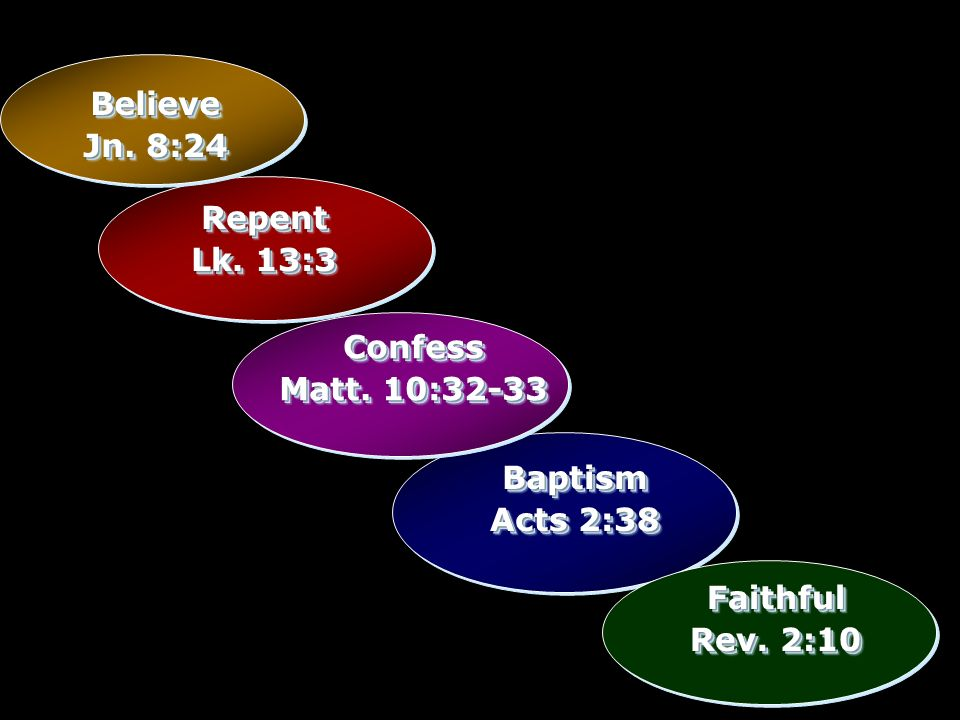 Believe Jn. 8:24 Repent Lk. 13:3 Confess Matt. 10:32-33 Baptism Acts 2:38 Faithful Rev. 2:10