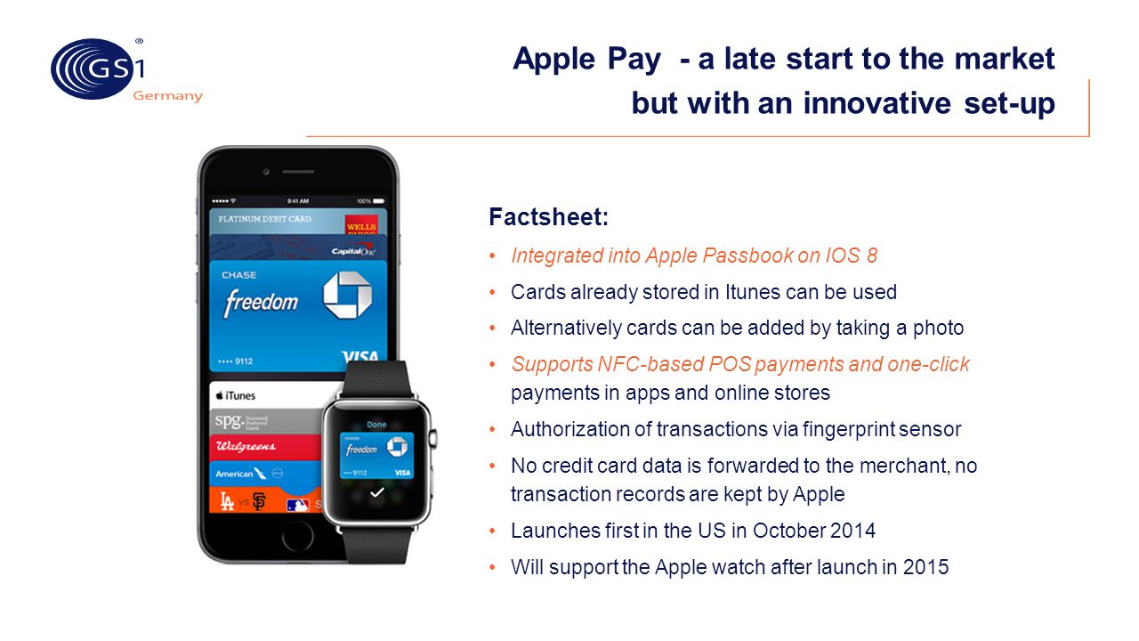 Apple Pay - a late start to the market but with an innovative set-up