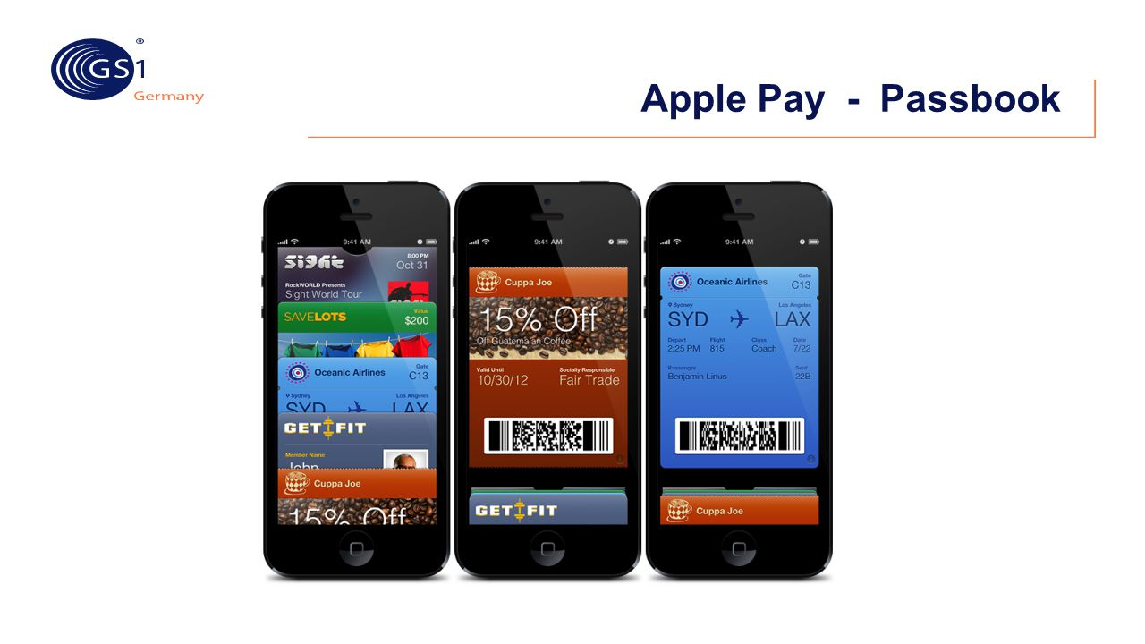 Apple Pay - Passbook