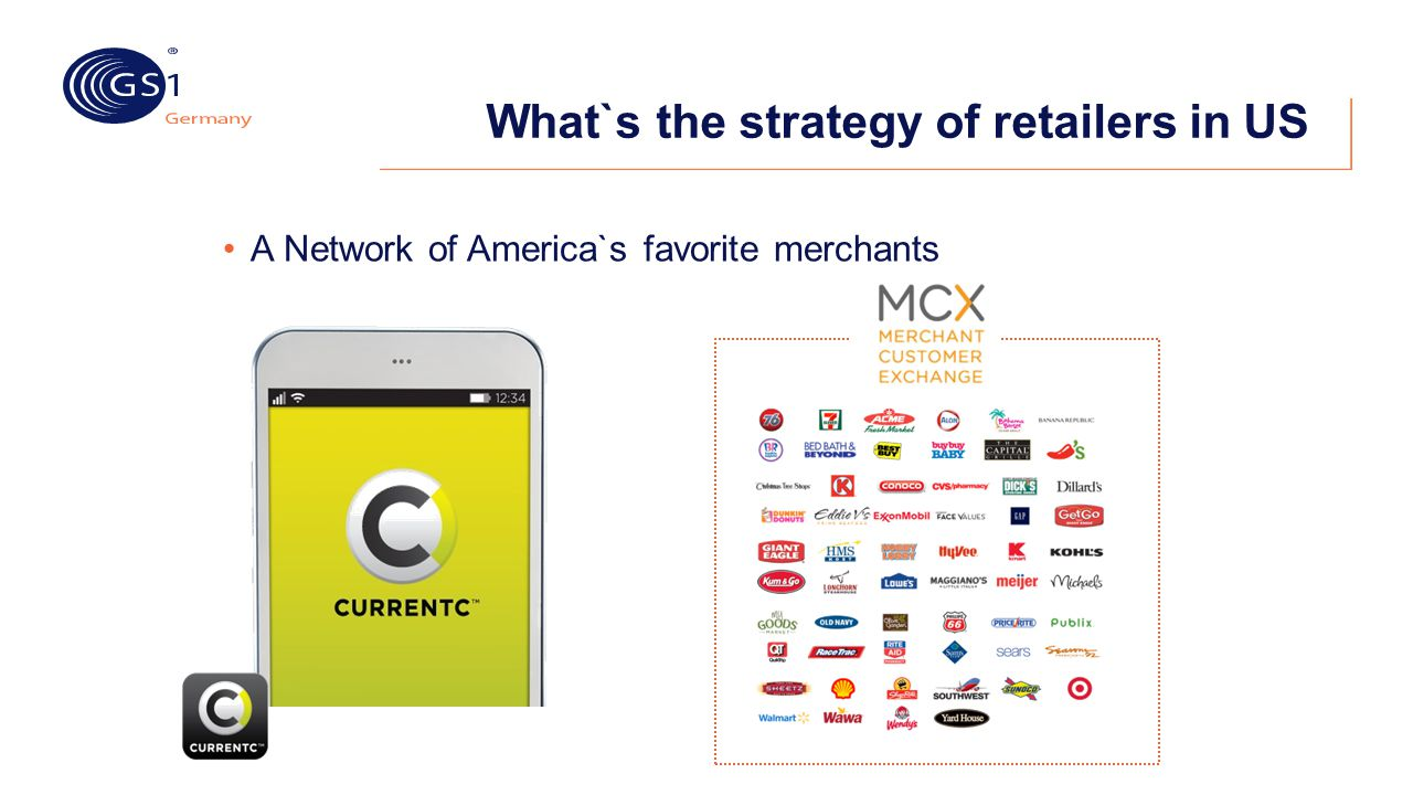 What`s the strategy of retailers in US