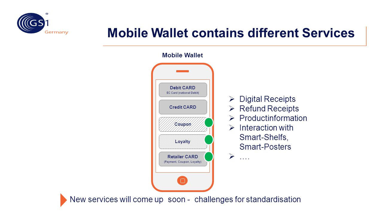 Mobile Wallet contains different Services