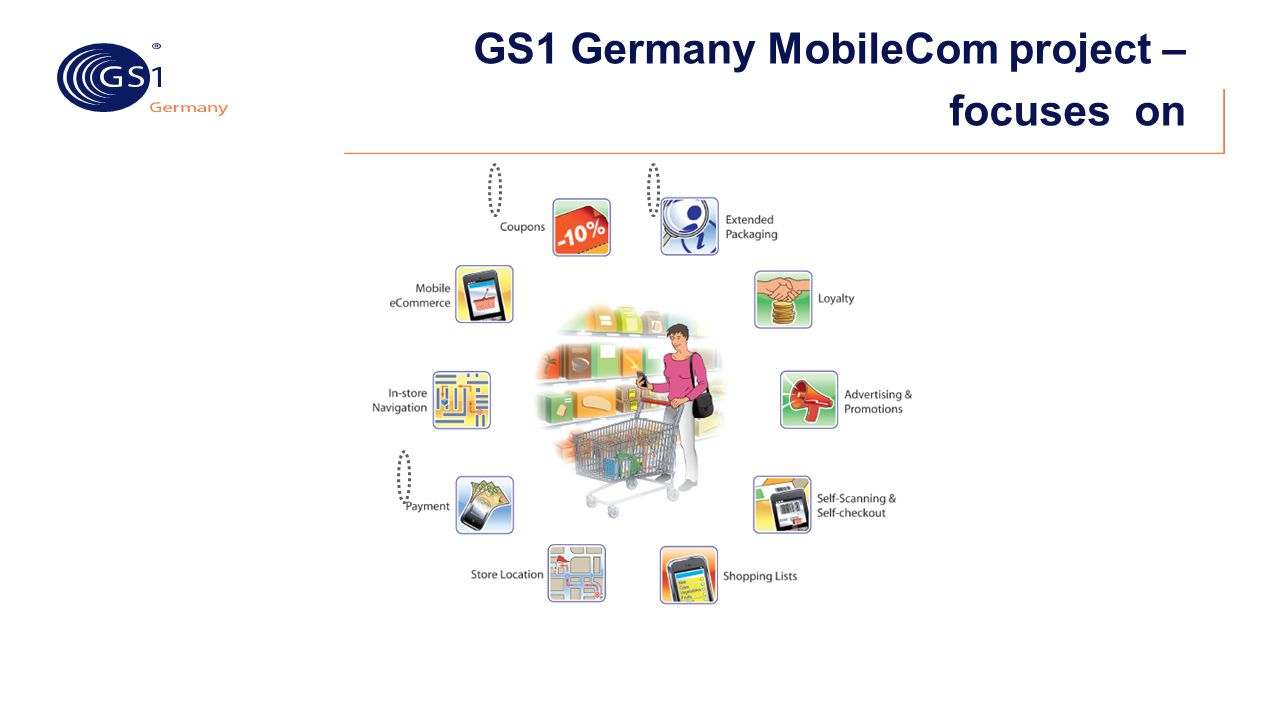 GS1 Germany MobileCom project – focuses on