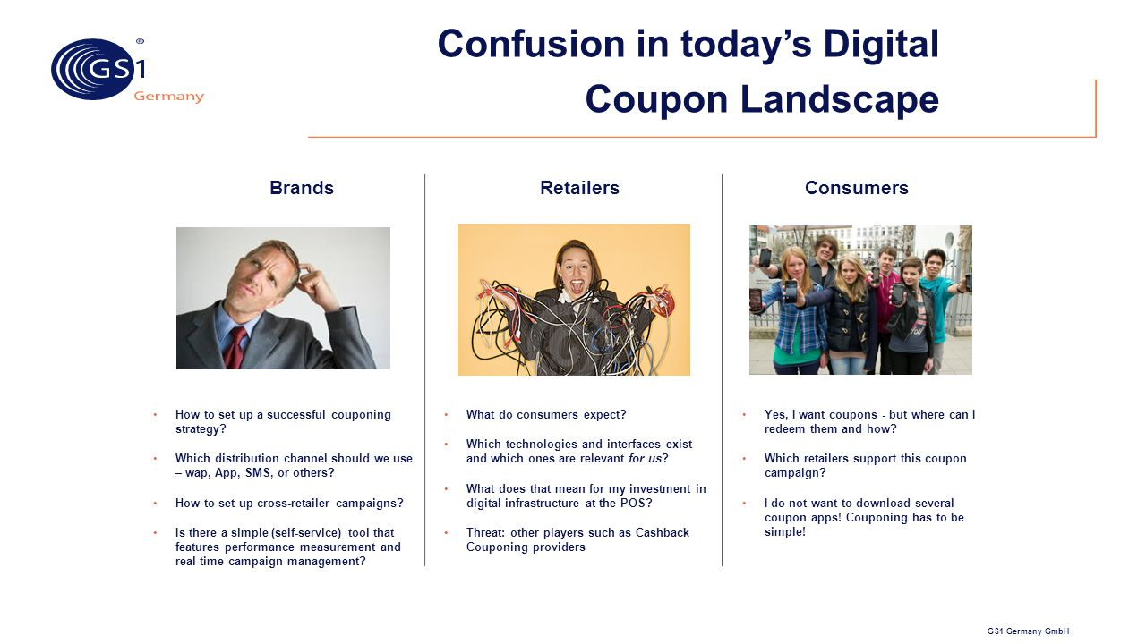 Confusion in today's Digital Coupon Landscape