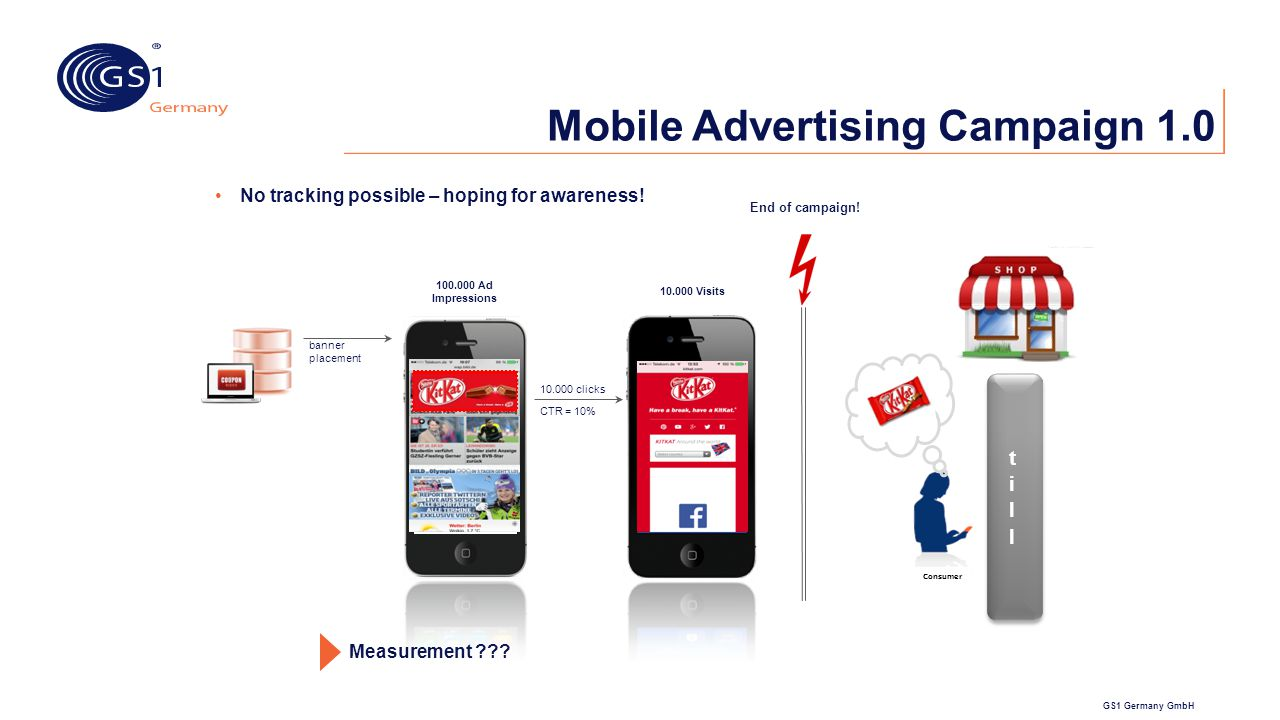 Mobile Advertising Campaign 1.0