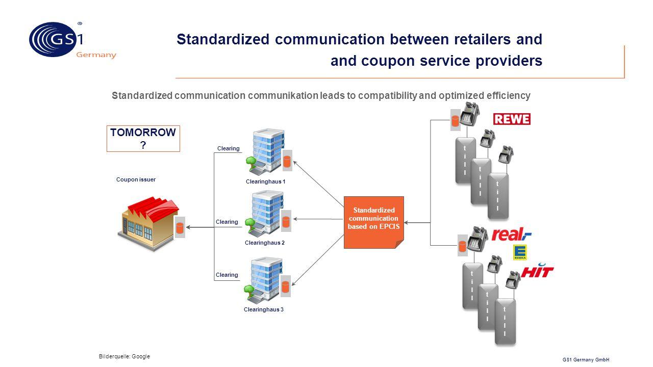 Standardized communication based on EPCIS