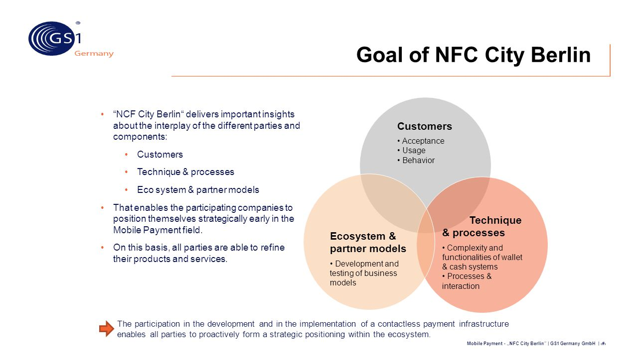 Goal of NFC City Berlin Customers Technique & processes