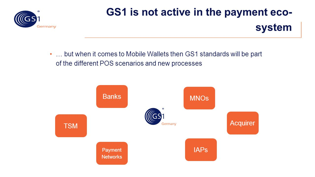GS1 is not active in the payment eco-system
