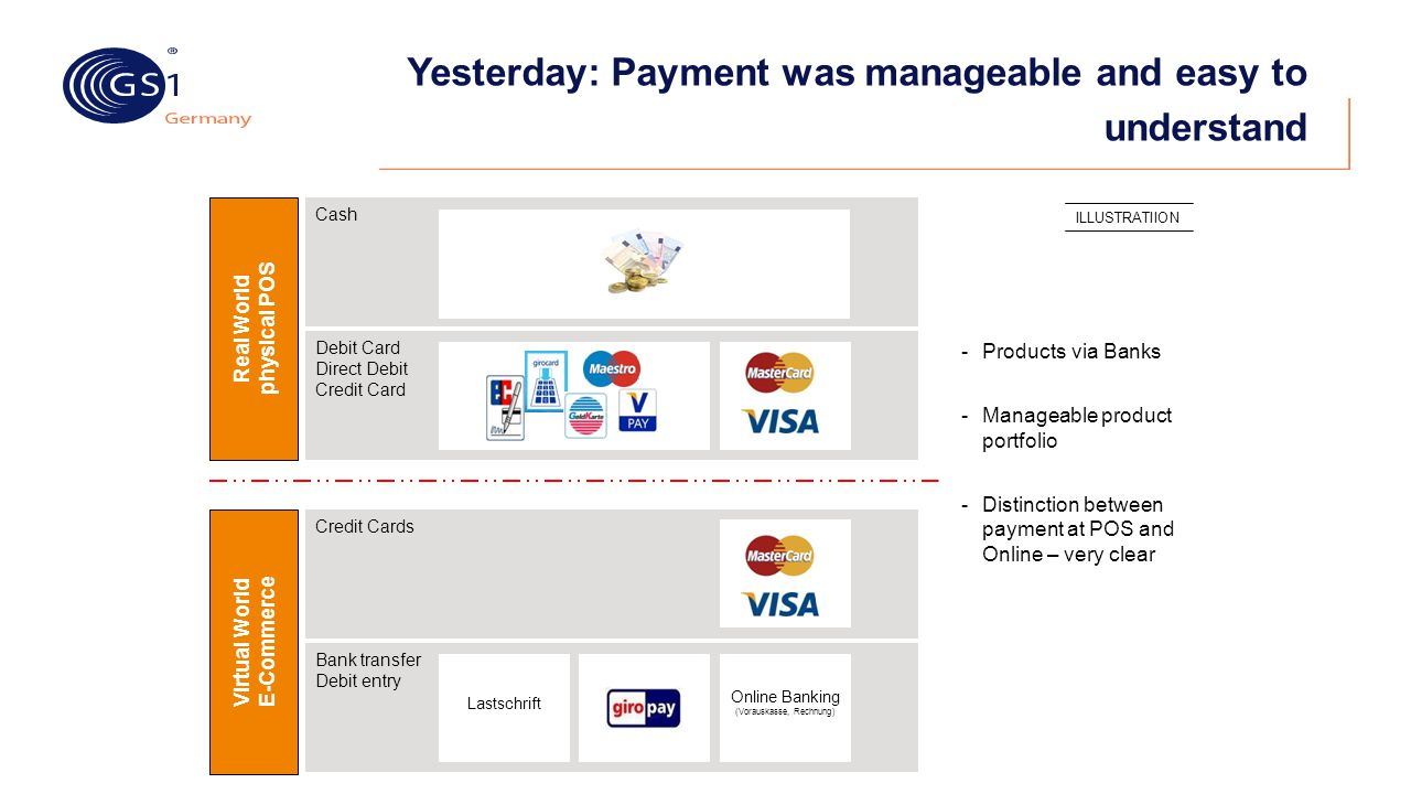 Yesterday: Payment was manageable and easy to understand