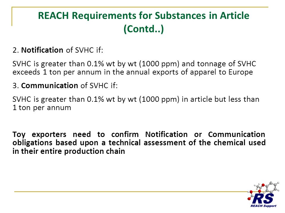 REACH Requirements for Substances in Article (Contd..)