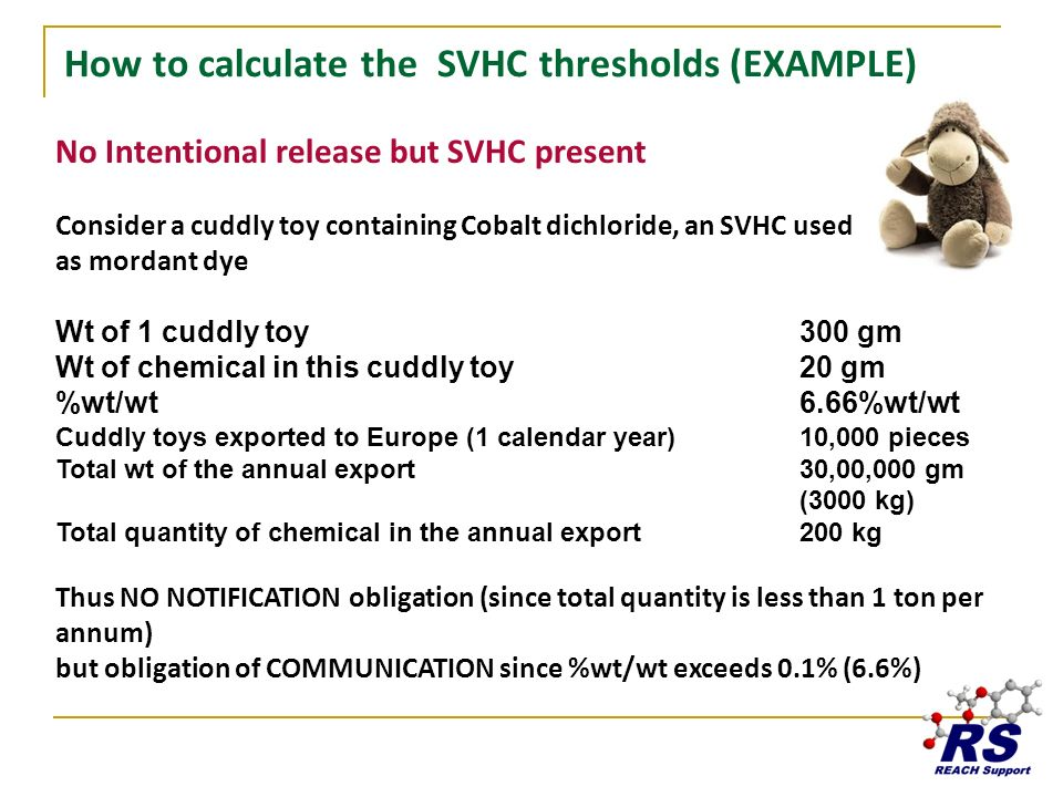How to calculate the SVHC thresholds (EXAMPLE)