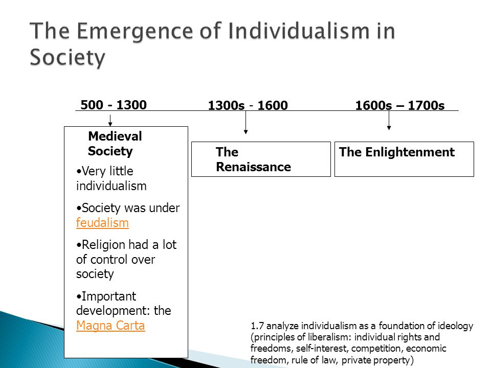 The Emergence of Individualism in Society