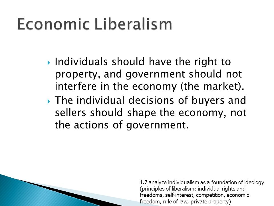 Economic Liberalism Individuals should have the right to property, and government should not interfere in the economy (the market).