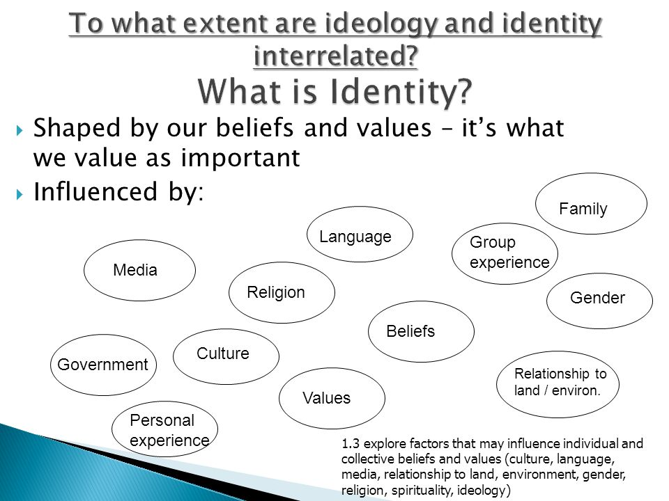 ideology identity and individual Affect, not ideology a social identity perspective on polarization shanto iyengar gaurav sood not ideological, identity2 affect based on partisan identity may reflect some combination of ideologi- ber of times the individual is reminded of her affiliation to some group in the.