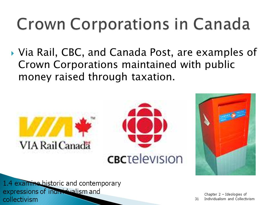 Crown Corporations in Canada