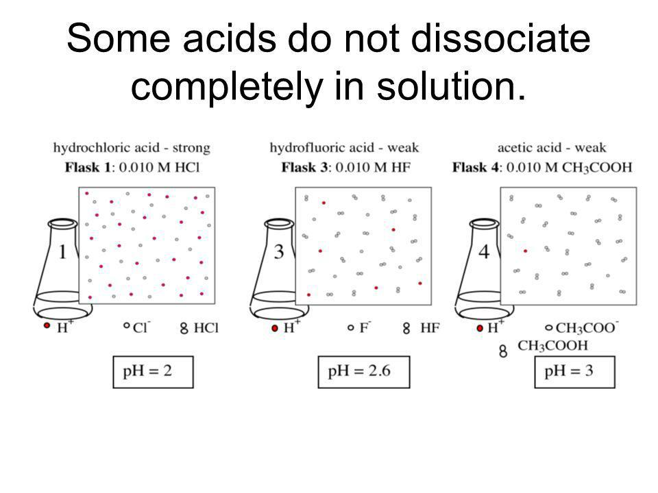 Some acids do not dissociate completely in solution.