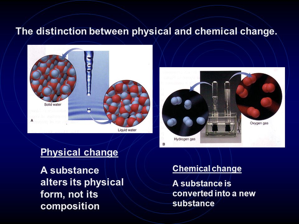 The distinction between physical and chemical change.