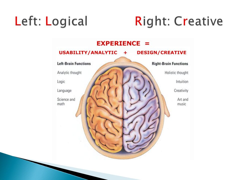 Left: Logical Right: Creative