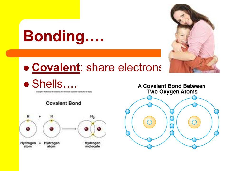 Bonding…. Covalent: share electrons Shells….