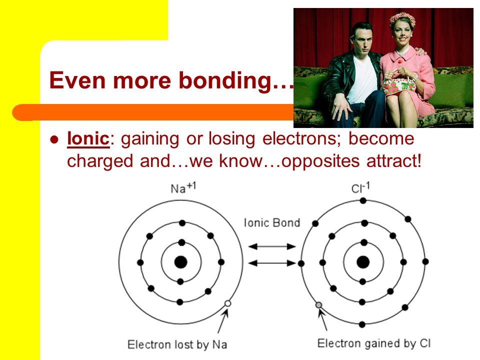 Even more bonding… Ionic: gaining or losing electrons; become charged and…we know…opposites attract!