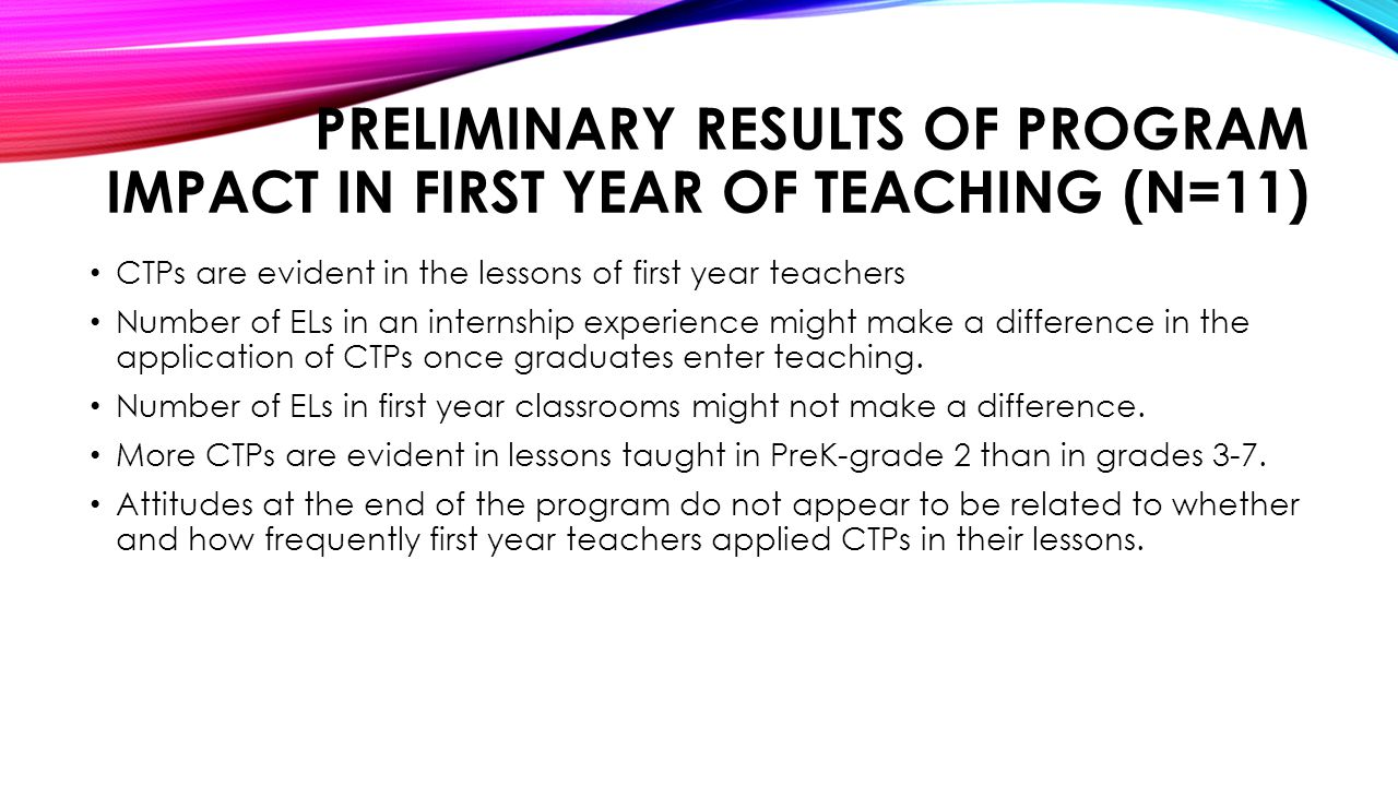 Preliminary Results of program impact in first year of teaching (N=11)
