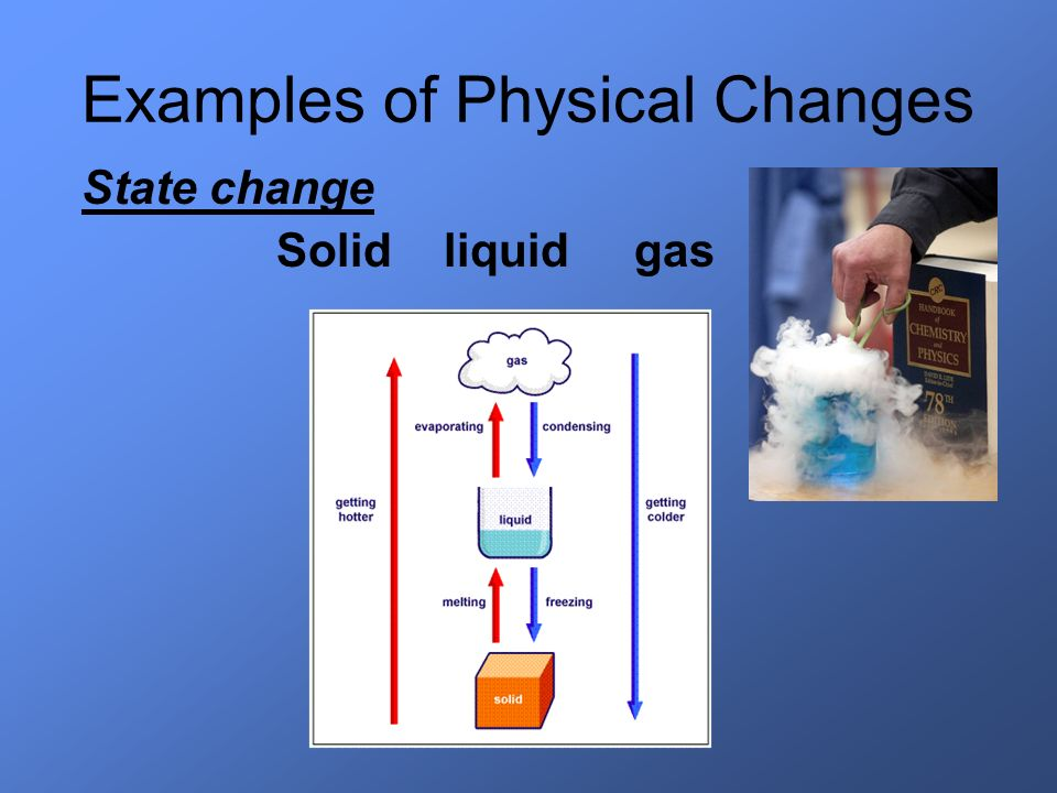 Examples of Physical Changes