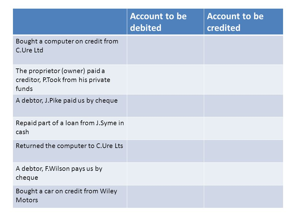 Account to be debited Account to be credited
