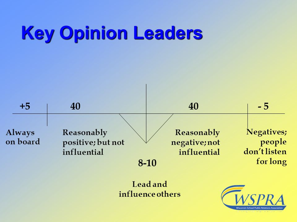 Lead and influence others