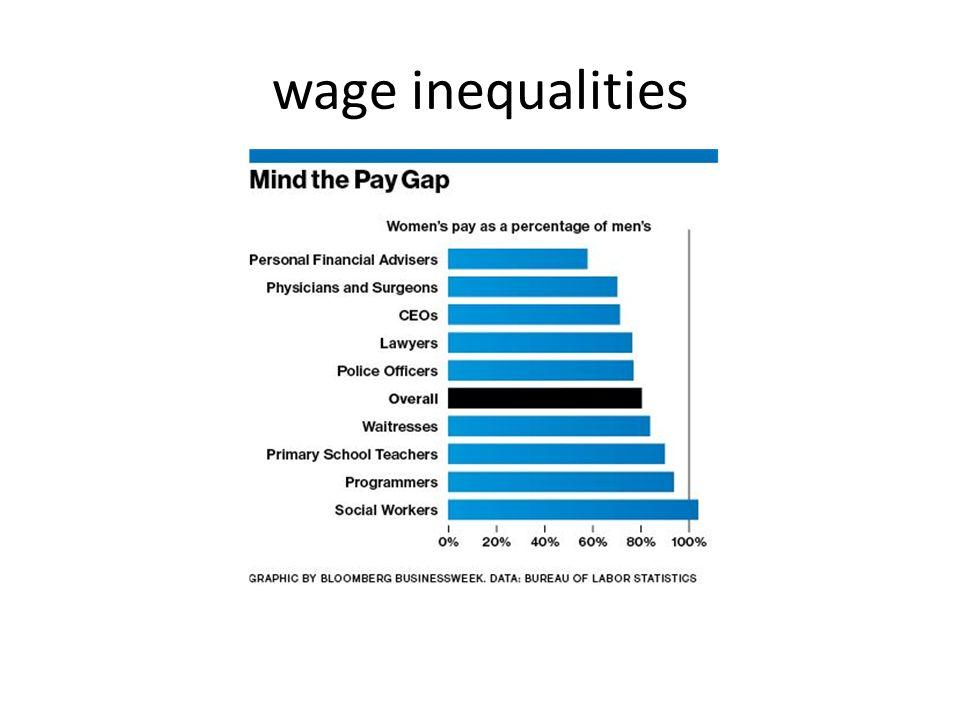 wage inequalities Vivian Slide #6