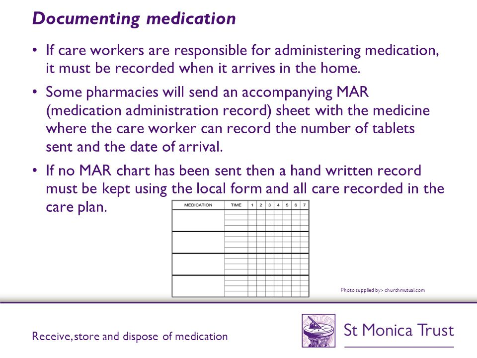 Documenting medication
