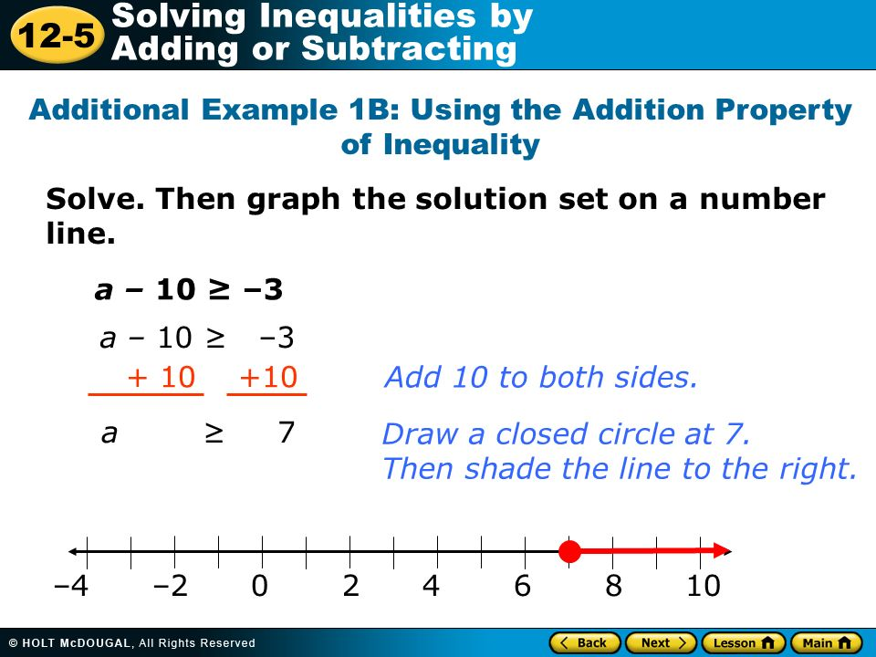 Additional Example 1B: Using the Addition Property of Inequality