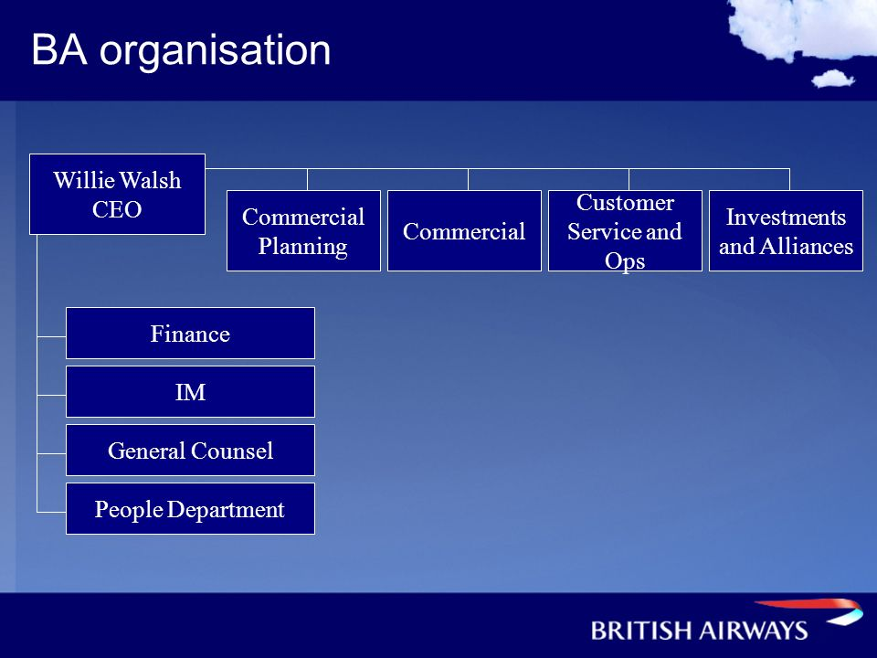 BA organisation Willie Walsh CEO Commercial Planning Commercial